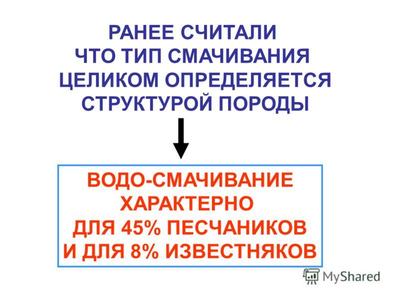 РАНЕЕ СЧИТАЛИ ЧТО ТИП СМАЧИВАНИЯ ЦЕЛИКОМ ОПРЕДЕЛЯЕТСЯ СТРУКТУРОЙ ПОРОДЫ ВОДО-СМАЧИВАНИЕ ХАРАКТЕРНО ДЛЯ 45% ПЕСЧАНИКОВ И ДЛЯ 8% ИЗВЕСТНЯКОВ