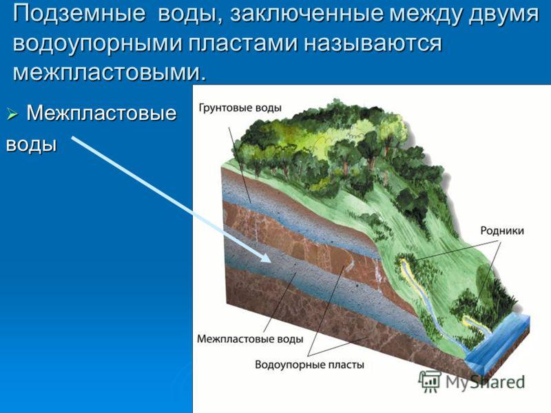 Подземные воды, заключенные между двумя водоупорными пластами называются межпластовыми. Межпластовые Межпластовыеводы
