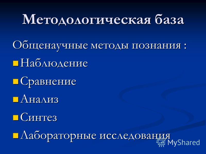 Методологическая база Общенаучные методы познания : Наблюдение Наблюдение Сравнение Сравнение Анализ Анализ Синтез Синтез Лабораторные исследования Лабораторные исследования