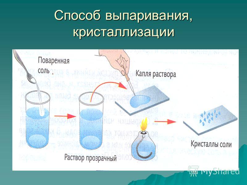 Способ выпаривания, кристаллизации