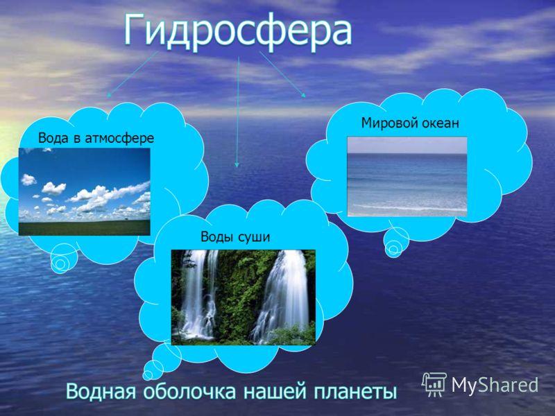 Вода в атмосфере Мировой океан Воды суши