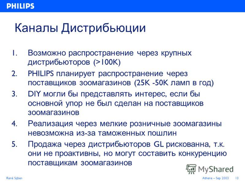 René SijbenAthene – Sep 200310 Каналы Дистрибьюции 1. Возможно распространение через крупных дистрибьюторов (>100K) 2.PHILIPS планирует распространение через поставщиков зоомагазинов (25K -50K ламп в год ) 3.DIY могли бы представлять интерес, если бы