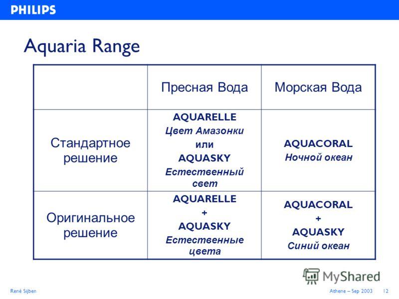 René SijbenAthene – Sep 200312 Aquaria Range Пресная ВодаМорская Вода Стандартное решение AQUARELLE Цвет Амазонки или AQUASKY Естественный свет AQUACORAL Ночной океан Оригинальное решение AQUARELLE + AQUASKY Естественные цвета AQUACORAL + AQUASKY Син