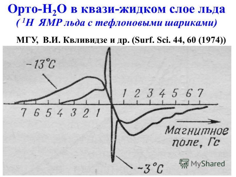 Орто-Н 2 О в квази-жидком слое льда ( 1 Н ЯМР льда с тефлоновыми шариками) МГУ, В.И. Квливидзе и др. (Surf. Sci. 44, 60 (1974))