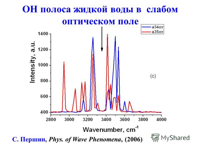 ОН полоса жидкой воды в слабом оптическом поле С. Першин, Phys. of Wave Phenomena, (2006)
