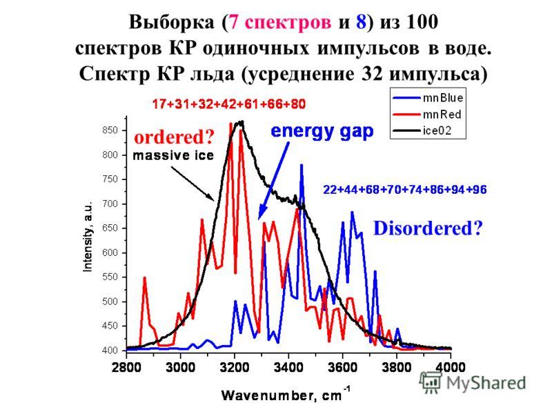 Выборка (7 спектров и 8) из 100 спектров КР одиночных импульсов в воде. Спектр КР льда (усреднение 32 импульса) Disordered? ordered?