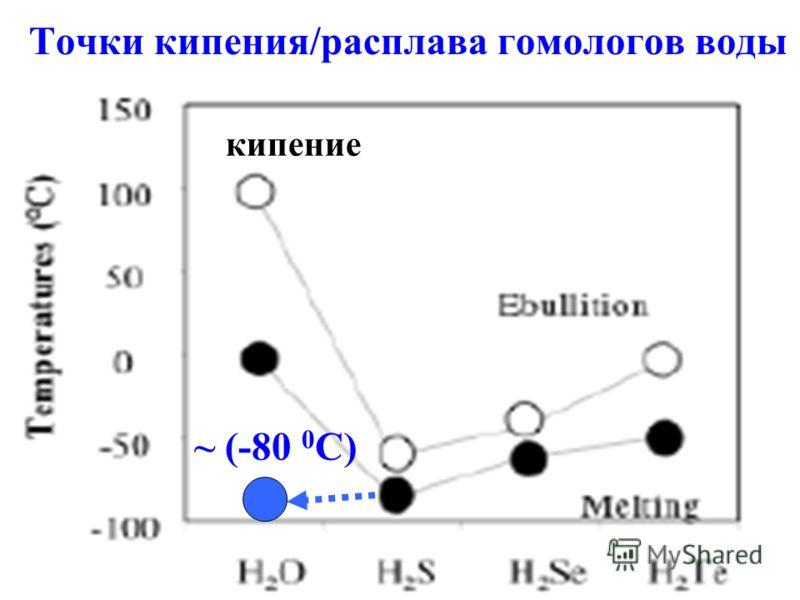 Точки кипения/расплава гомологов воды кипение ~ (-80 0 C)