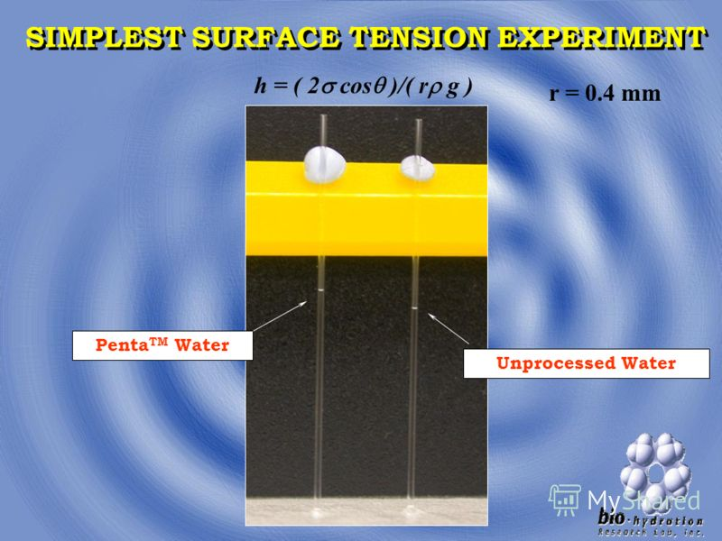 SIMPLEST SURFACE TENSION EXPERIMENT Penta TM Water Unprocessed Water h = ( 2 cos )/( r g ) r = 0.4 mm