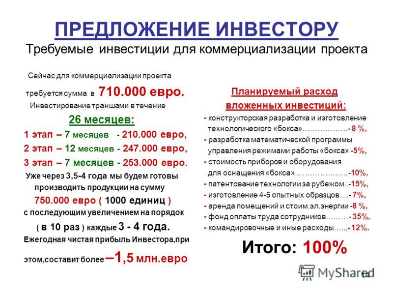 14 ПРЕДЛОЖЕНИЕ ИНВЕСТОРУ Требуемые инвестиции для коммерциализации проекта Сейчас для коммерциализации проекта требуется сумма в 710.000 евро. Инвестирование траншами в течение 26 месяцев: 1 этап – 7 месяцев - 210.000 евро, 2 этап – 12 месяцев - 247.