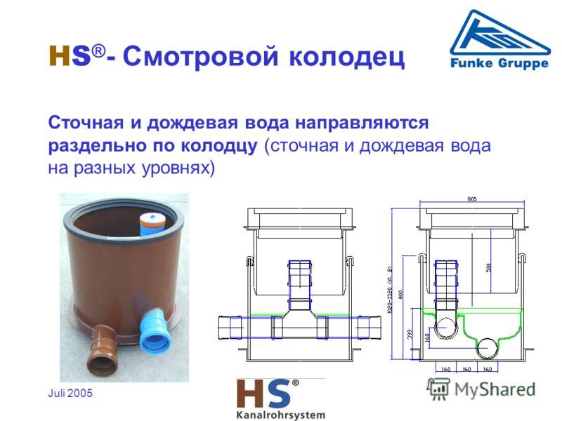 Juli 2005 Сточная и дождевая вода направляются раздельно по колодцу (сточная и дождевая вода на разных уровнях) HS ® - Смотровой колодец
