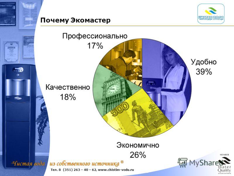 Почему Экомастер +7 (495) 232-5262 www.ecomaster.ru www.ekodar.ruТел. 8 (351) 263 – 40 – 62, www.chistim-vodu.ru