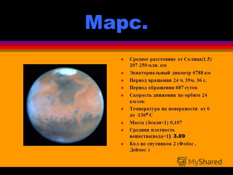 Земля. l Среднее расстояние от Солнца 149,6 миллионов км l Экваториальный диаметр 12756 км l Период вращения 23 часа 56 мин 04 сек. l Период обращения 365,26 суток l Скорость движения по орбите 29,79 км/сек l Температура на поверхности от -55 гр C до