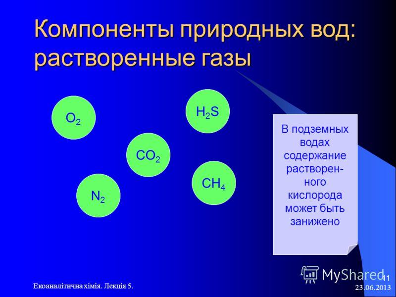 23.06.2013 Екоаналітична хімія. Лекція 5. 11 Компоненты природных вод: растворенные газы O2O2 N2N2 CH 4 CO 2 H2SH2S В подземных водах содержание растворен- ного кислорода может быть занижено