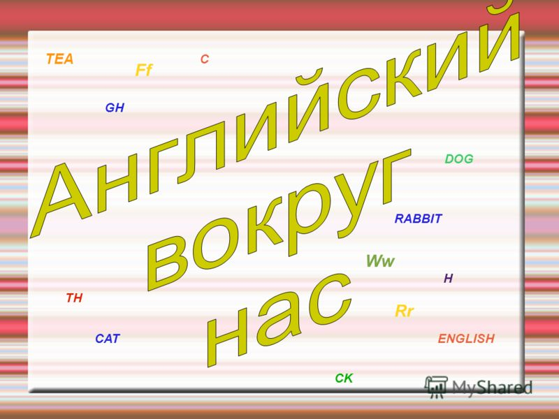 TEA ENGLISH DOG CAT C H TH CK RABBIT GH Ff Rr Ww