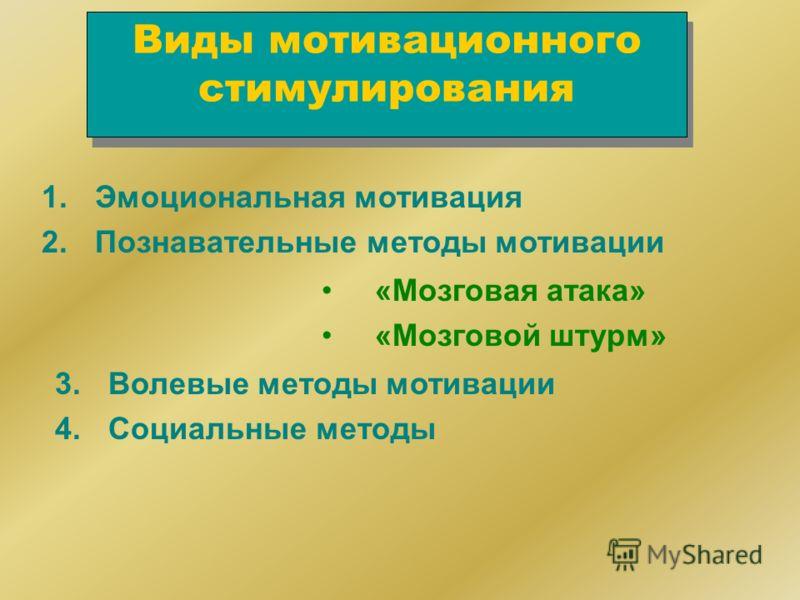 Виды мотивационного стимулирования 1.Эмоциональная мотивация 2.Познавательные методы мотивации «Мозговая атака» «Мозговой штурм» 3.Волевые методы мотивации 4.Социальные методы