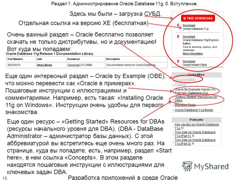 Разработка приложений в среде Oracle 15 Раздел 1. Администрирование Oracle Database 11g. 0. Вступление. Здесь мы были – загрузка СУБД. Отдельная ссылка на версию XE (бесплатная) Очень важный раздел – Oracle бесплатно позволяет скачать не только дистр