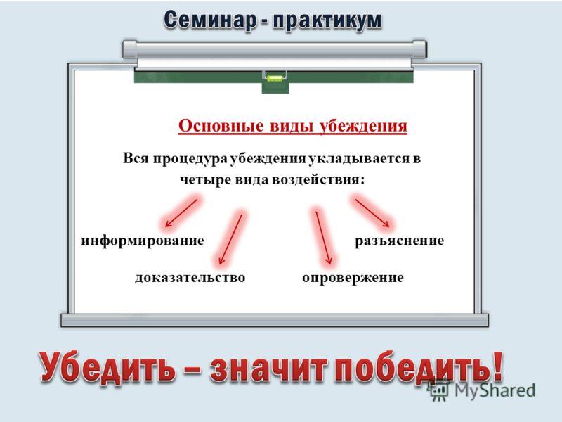 Вся процедура убеждения укладывается в четыре вида воздействия: Основные виды убеждения информирование разъяснение доказательство опровержение