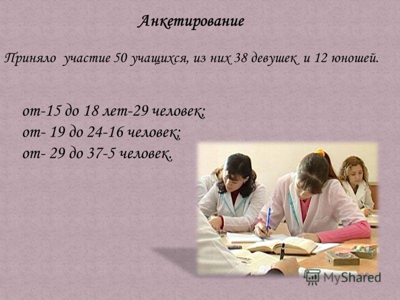 Анкетирование Приняло участие 50 учащихся, из них 38 девушек и 12 юношей. от-15 до 18 лет-29 человек; от- 19 до 24-16 человек; от- 29 до 37-5 человек.
