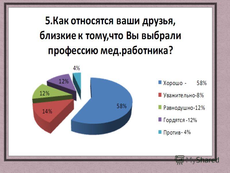 -12% - 4%