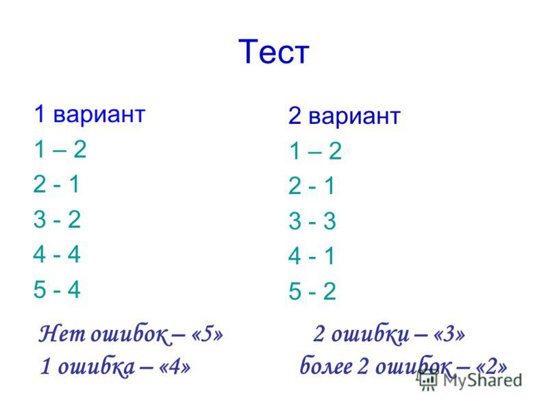 Тест 1 вариант 1 – 2 2 - 1 3 - 2 4 - 4 5 - 4 2 вариант 1 – 2 2 - 1 3 - 3 4 - 1 5 - 2 Нет ошибок – «5» 2 ошибки – «3» 1 ошибка – «4» более 2 ошибок – «2»