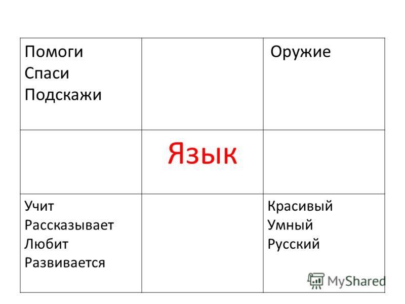 Помоги Спаси Подскажи Оружие Язык Учит Рассказывает Любит Развивается Красивый Умный Русский