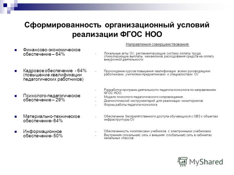 Сформированность организационный условий реализации ФГОС НОО Финансово-экономическое обеспечение – 64% Кадровое обеспечение - 64% (повышение квалификации педагогических работников) Психолого-педагогическое обеспечение – 29% Материально-техническое об