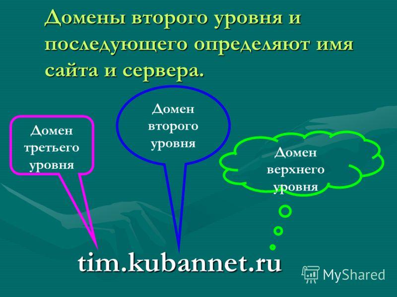 Домены второго уровня и последующего определяют имя сайта и сервера. tim.kubannet.ru Домен второго уровня Домен верхнего уровня Домен третьего уровня