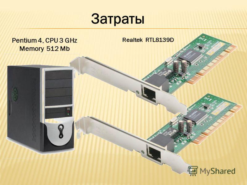 Затраты Pentium 4, CPU 3 GHz Memory 512 Mb Realtek RTL8139D
