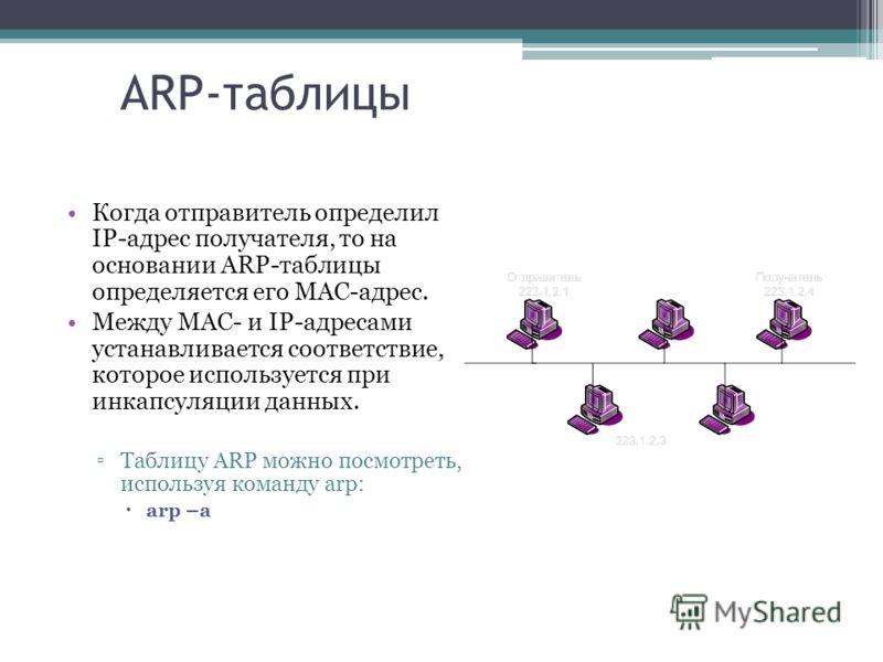 ARP-таблицы Когда отправитель определил IP-адрес получателя, то на основании ARP-таблицы определяется его MAC-адрес. Между MAC- и IP-адресами устанавливается соответствие, которое используется при инкапсуляции данных. Таблицу ARP можно посмотреть, ис