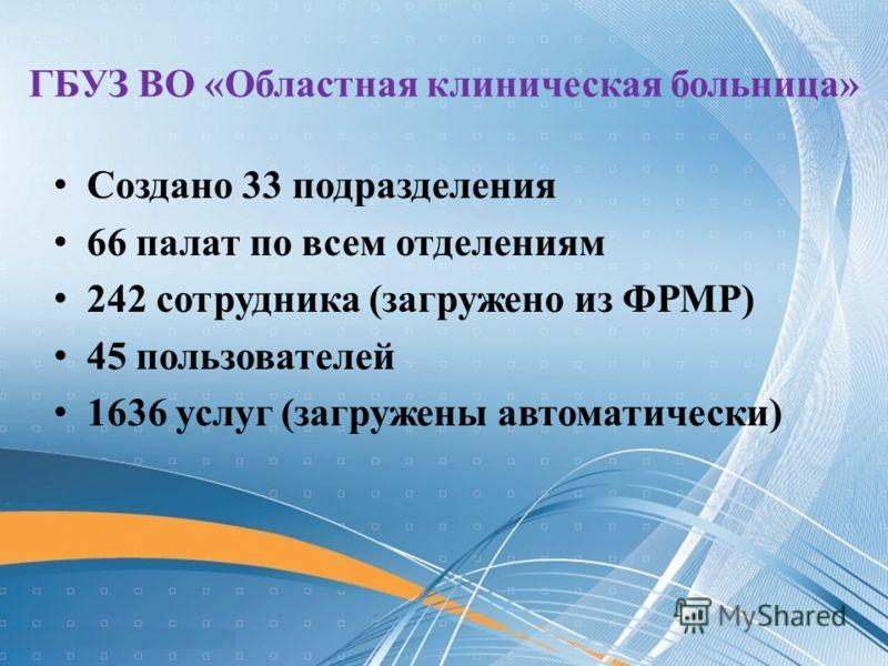 ГБУЗ ВО «Областная клиническая больница» Создано 33 подразделения 66 палат по всем отделениям 242 сотрудника (загружено из ФРМР) 45 пользователей 1636 услуг (загружены автоматически)