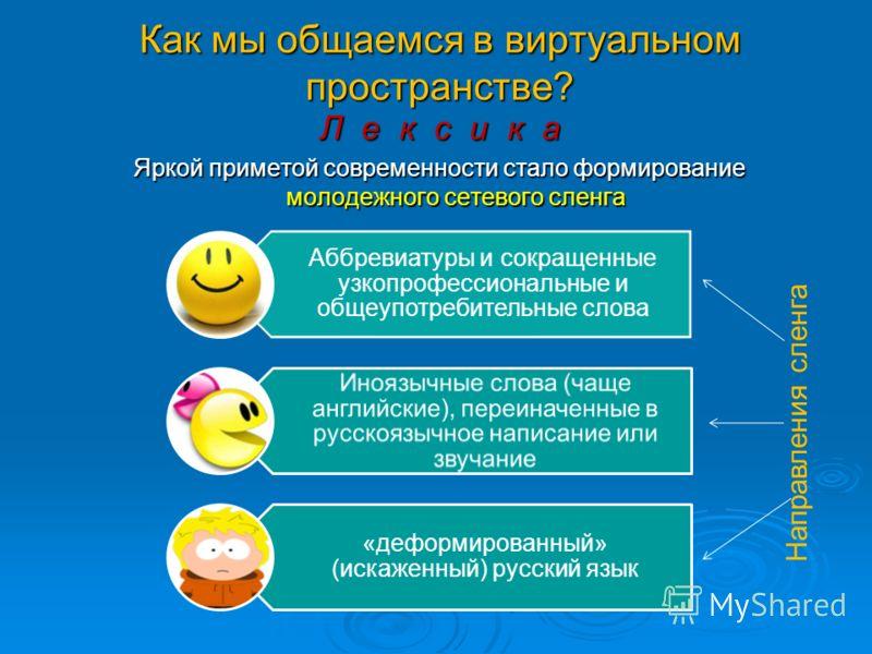 Как мы общаемся в виртуальном пространстве? Л е к с и к а Яркой приметой современности стало формирование молодежного сетевого сленга Аббревиатуры и сокращенные узкопрофессиональные и общеупотребительные слова «деформированный» (искаженный) русский я