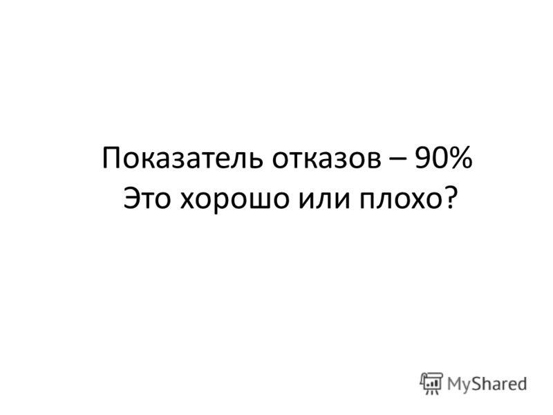 Показатель отказов – 90% Это хорошо или плохо?