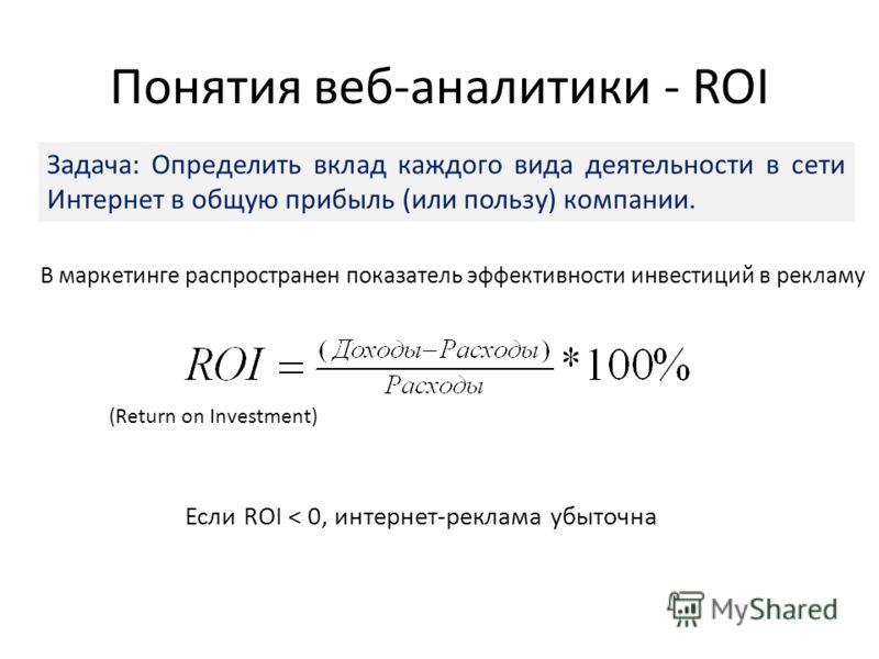 Понятия веб-аналитики - ROI Задача: Определить вклад каждого вида деятельности в сети Интернет в общую прибыль (или пользу) компании. В маркетинге распространен показатель эффективности инвестиций в рекламу Если ROI < 0, интернет-реклама убыточна (Re