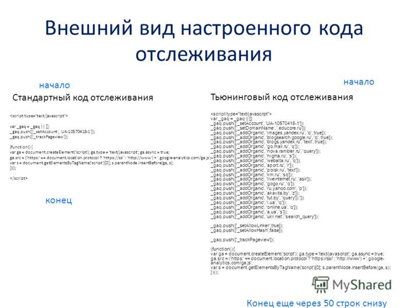 Внешний вид настроенного кода отслеживания var _gaq = _gaq || []; _gaq.push(['_setAccount', 'UA-10570418-1']); _gaq.push(['_setDomainName', '.educore.ru']); _gaq.push(['_addOrganic', 'images.yandex.ru', 'q', true]); _gaq.push(['_addOrganic', 'blogsea