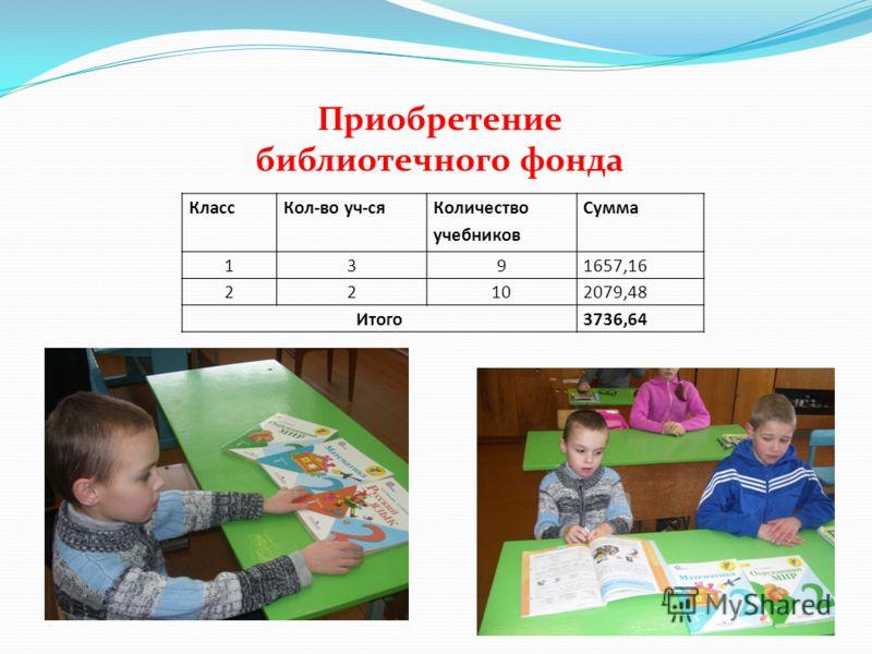 Приобретение библиотечного фонда КлассКол-во уч-ся Количество учебников Сумма 1391657,16 22102079,48 Итого3736,64