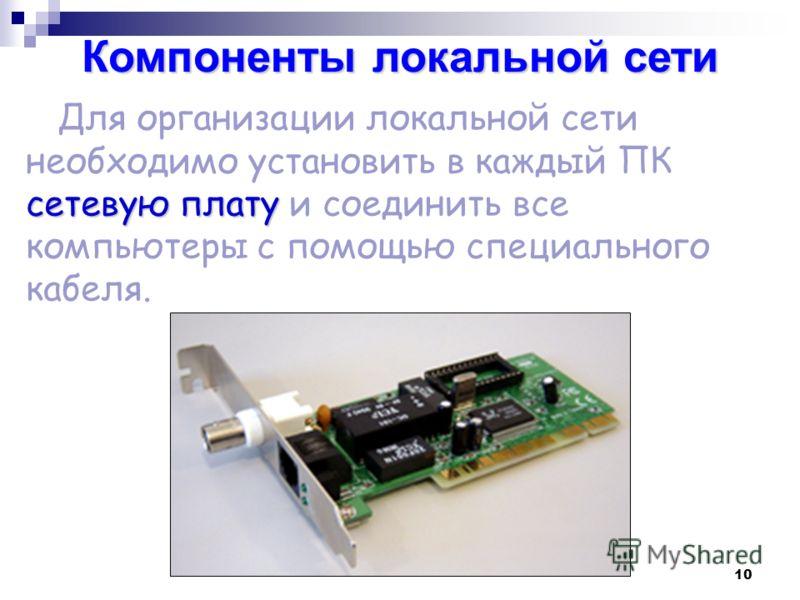 10 Компоненты локальной сети сетевую плату Для организации локальной сети необходимо установить в каждый ПК сетевую плату и соединить все компьютеры с помощью специального кабеля.