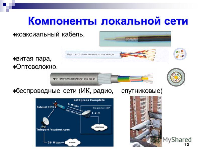 12 коаксиальный кабель, витая пара, Оптоволокно, беспроводные сети (ИК, радио, спутниковые) Компоненты локальной сети
