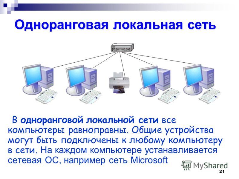 21 Одноранговая локальная сеть В одноранговой локальной сети все компьютеры равноправны. Общие устройства могут быть подключены к любому компьютеру в сети. На каждом компьютере устанавливается сетевая ОС, например сеть Microsoft