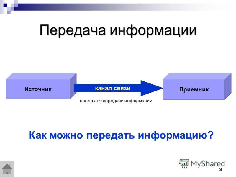 3 Передача информации Источник Приемник канал связи среда для передачи информации Как можно передать информацию?