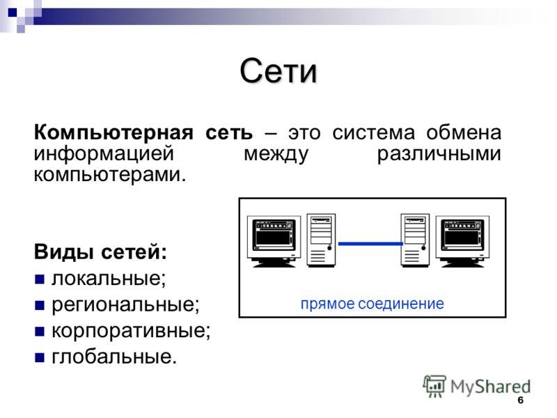 6 Сети Компьютерная сеть – это система обмена информацией между различными компьютерами. Виды сетей: локальные; региональные; корпоративные; глобальные. прямое соединение