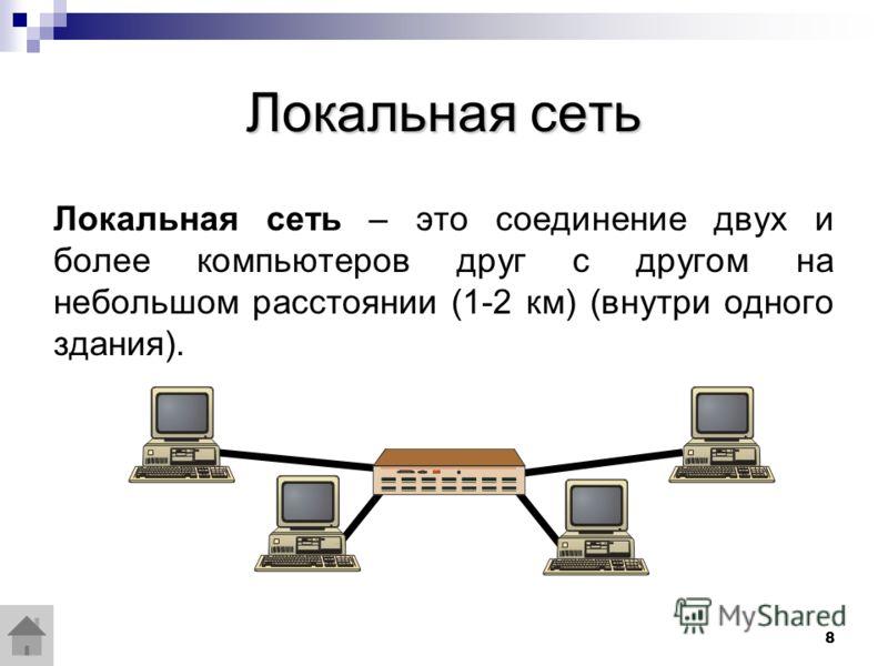 8 Локальная сеть Локальная сеть – это соединение двух и более компьютеров друг с другом на небольшом расстоянии (1-2 км) (внутри одного здания).