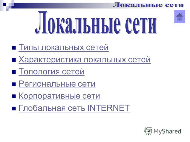 Типы локальных сетей Характеристика локальных сетей Топология сетей Региональные сети Корпоративные сети Глобальная сеть INTERNET Глобальная сеть INTERNET