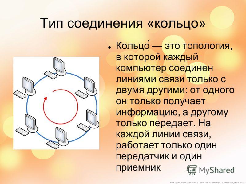 Тип соединения «кольцо» Кольцо́ это топология, в которой каждый компьютер соединен линиями связи только с двумя другими: от одного он только получает информацию, а другому только передает. На каждой линии связи, работает только один передатчик и один