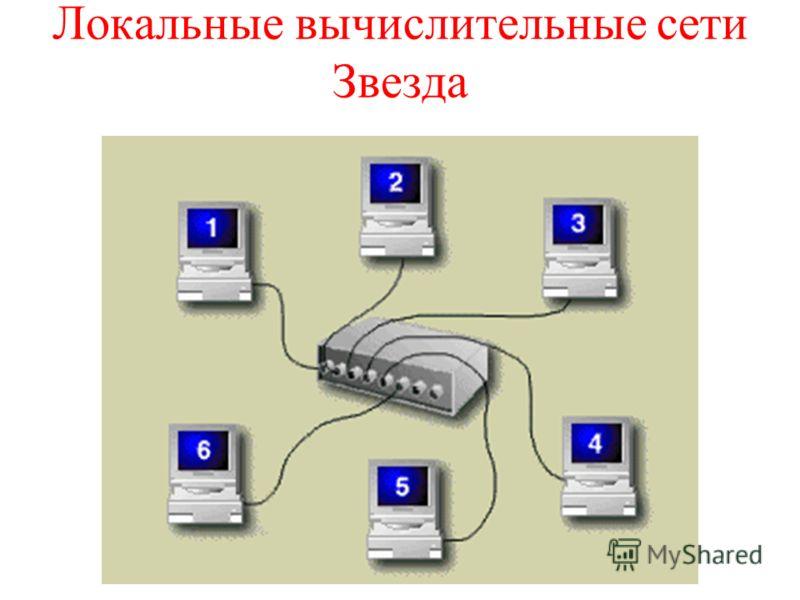 Локальные вычислительные сети Звезда