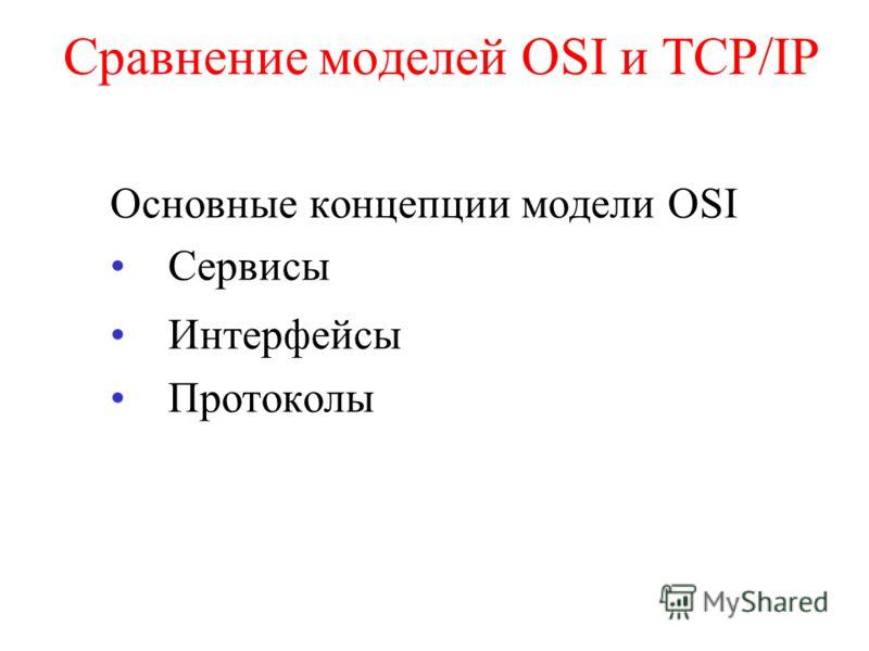 Сравнение моделей OSI и TCP/IP Основные концепции модели OSI Сервисы Интерфейсы Протоколы