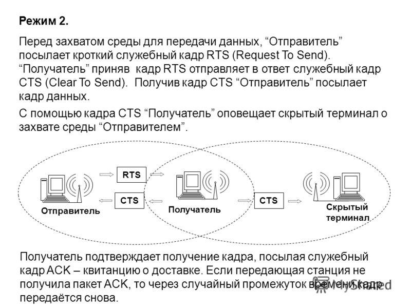 Режим 2. Перед захватом среды для передачи данных, Отправитель посылает кроткий служебный кадр RTS (Request To Send).Получатель приняв кадр RTS отправляет в ответ служебный кадр CTS (Clear To Send). Получив кадр CTS Отправитель посылает кадр данных.