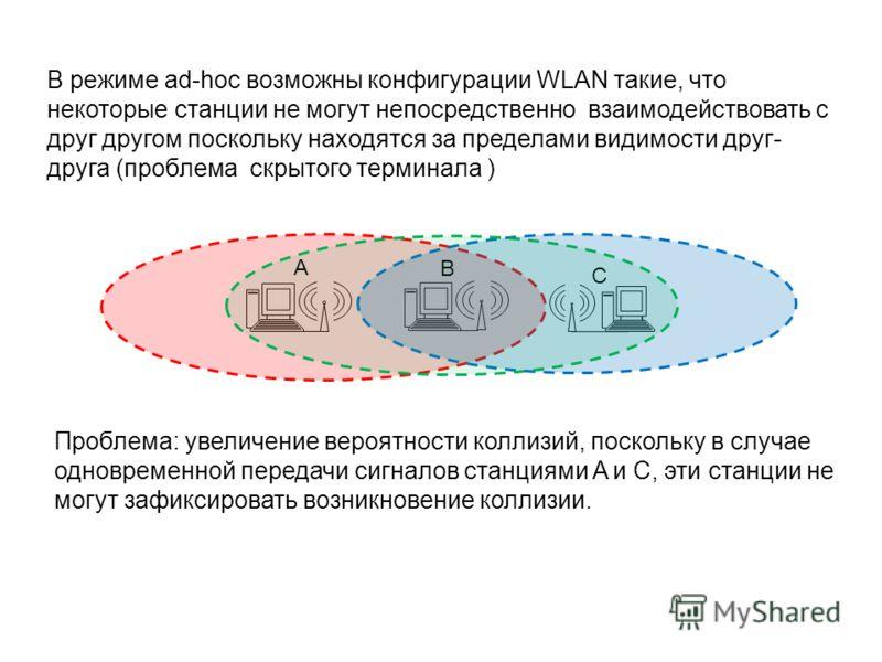 В режиме ad-hoc возможны конфигурации WLAN такие, что некоторые станции не могут непосредственно взаимодействовать с друг другом поскольку находятся за пределами видимости друг- друга (проблема скрытого терминала ) Проблема: увеличение вероятности ко