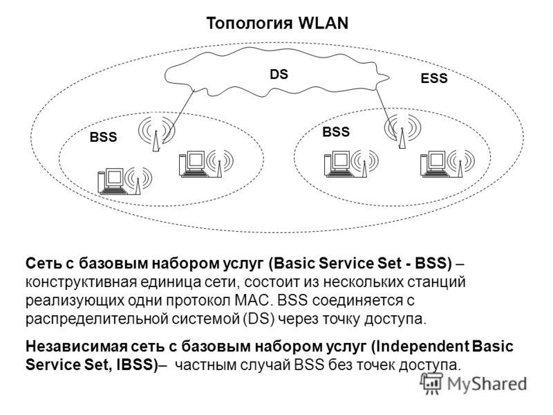 Сеть с базовым набором услуг (Basic Service Set - BSS) – конструктивная единица сети, состоит из нескольких станций реализующих одни протокол MAC. BSS соединяется с распределительной системой (DS) через точку доступа. Независимая сеть с базовым набор