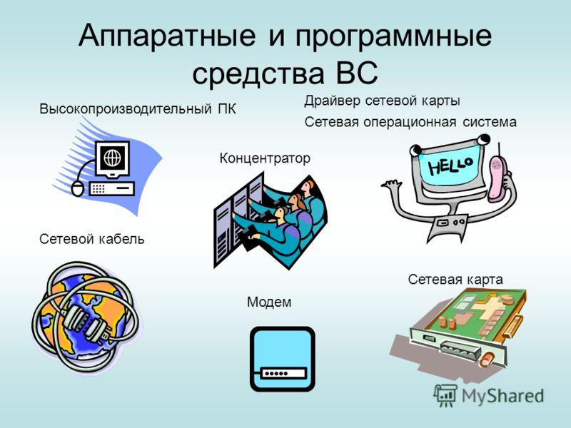 Аппаратные и программные средства ВС Высокопроизводительный ПК Сетевая карта Сетевой кабель Концентратор Драйвер сетевой карты Сетевая операционная система Модем