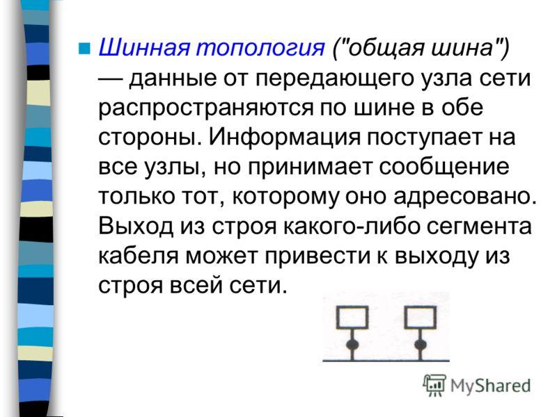 Шинная топология (